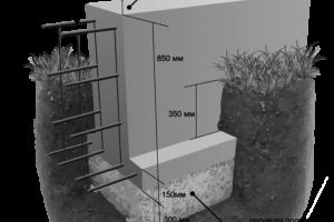 Лента бетонная